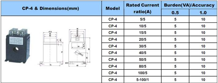Cp Series Low Voltage Ct